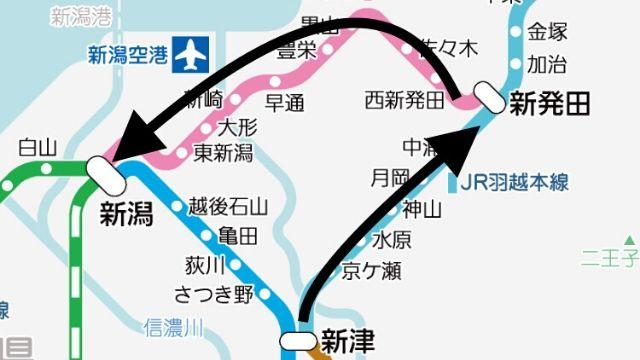 羽越本線と白新線の路線図