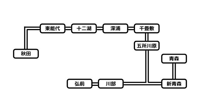 五能線フリーパスの対象エリア