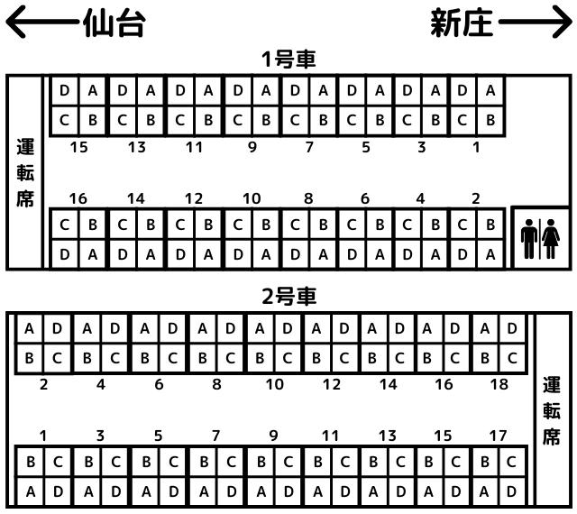 びゅうコースター風っこの座席表
