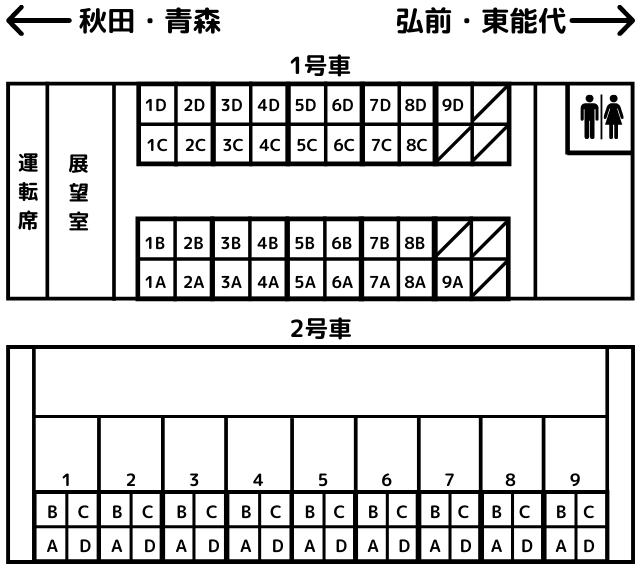 リゾートしらかみ青池編成の1号車と2号車の座席表
