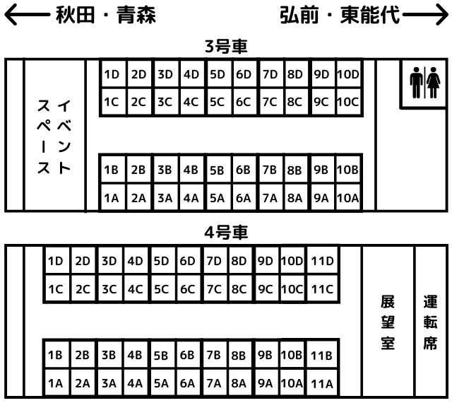 リゾートしらかみ青池編成の3号車と4号車の座席表