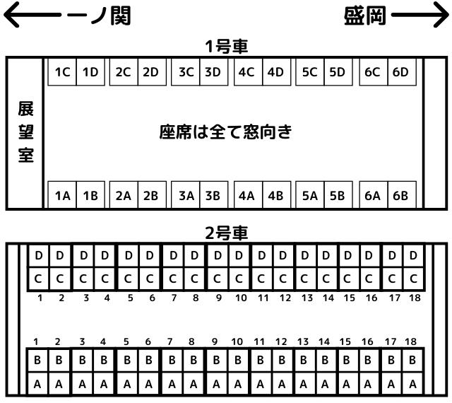 ジパング平泉の1号車と2号車の座席表
