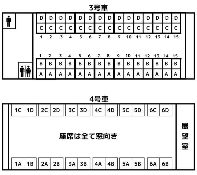 ジパング平泉の3号車と4号車の座席表