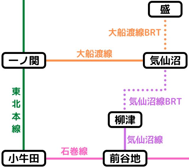 気仙沼線BRTと大船渡線BRTの路線図