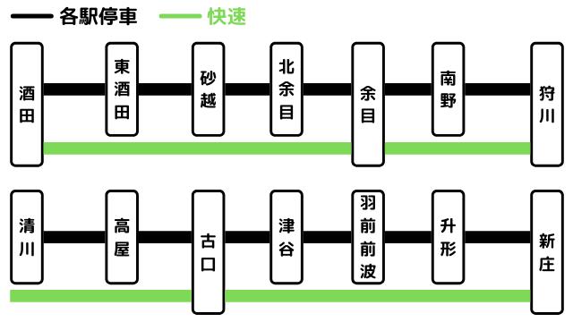 陸羽西線の路線図