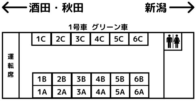特急いなほE653系グリーン車の座席表